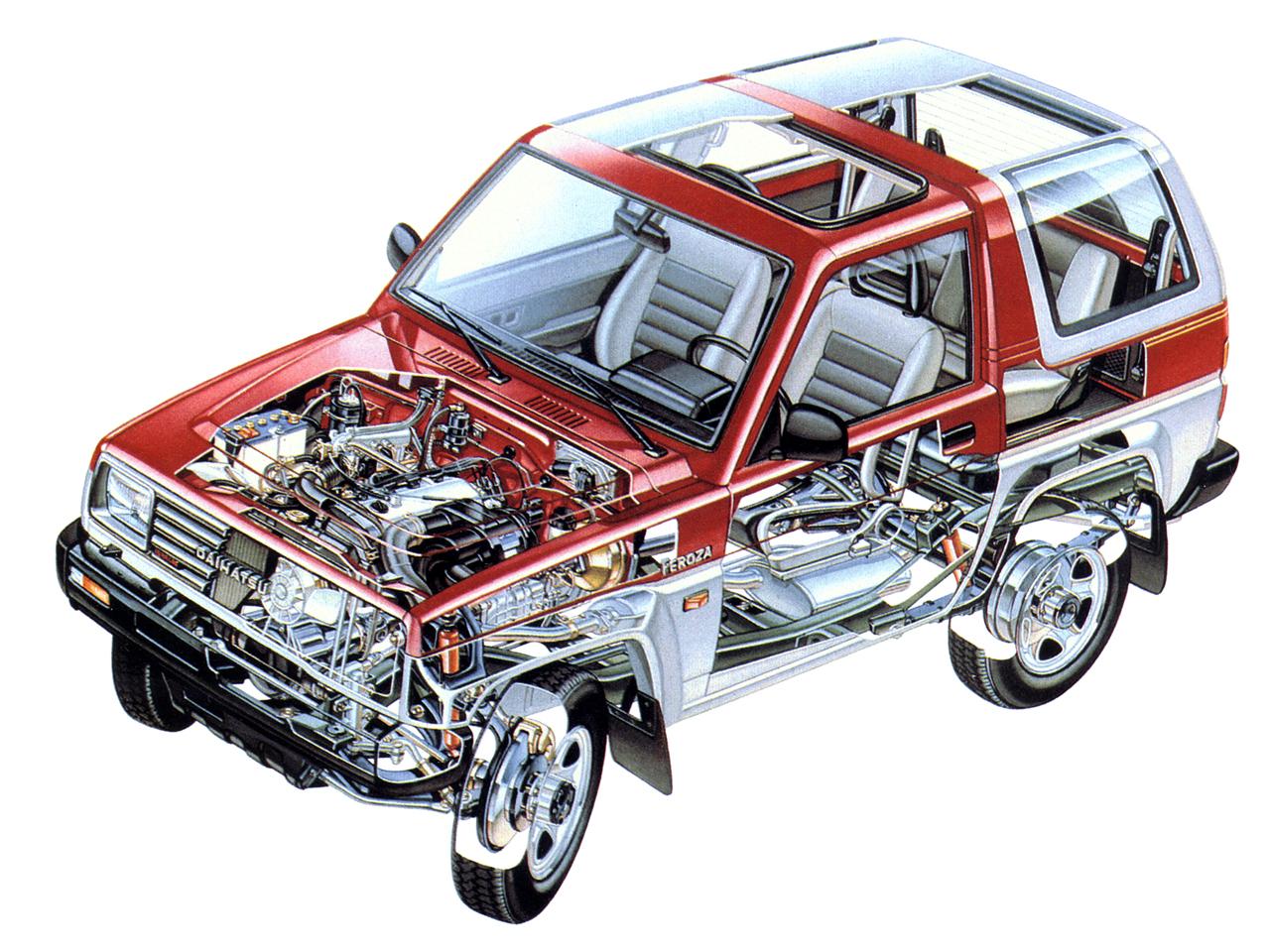 Daihatsu Feroza F300 Seat Belt Stock